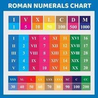 bunte römische Zifferntabelle vektor