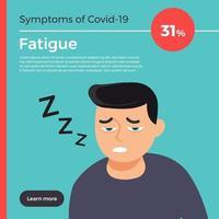 Vektor-Infografik-Symptome von covid-19. flache Designinformationen von Coronavirus. vektor