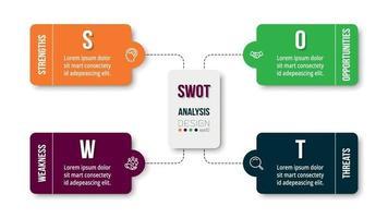 swot-analys affärs- eller marknadsföringsdiagram infografisk mall. vektor