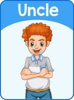 pedagogiska engelska ordkort av farbror