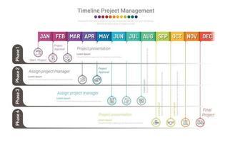 Projektzeitplandiagramm für 12 Monate, 1 Jahr, ganzmonatiges Planungs- und Präsentationsgeschäftsprojekt. vektor