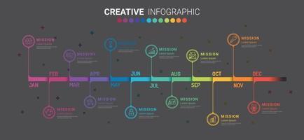 Zeitleiste für 1 Jahr, 12 Monate, Infografiken den ganzen Monat Planer Design und Präsentation Geschäft kann für Geschäftskonzept mit 12 Optionen verwendet werden. vektor