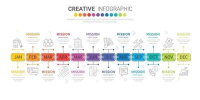 Timeline-Präsentation für 12 Monate, 1 Jahr, Timeline-Infografiken Design-Vektor und Präsentationsgeschäft können für Geschäftskonzepte mit 12 Optionen verwendet werden. vektor