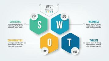 Swot-Analyse-Geschäft oder Marketing-Infografik-Vorlage.
