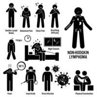 non-hodgkin lymfom lymfatisk cancer symptom orsakar riskfaktorer diagnos streckfigur piktogram ikoner. vektor