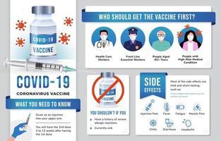 Covid-19-Impfstoff, was Sie wissen müssen vektor