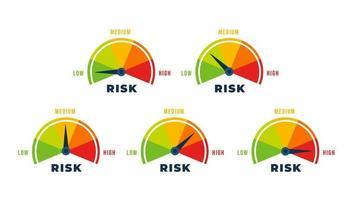 Risikokonzept auf Tacho. geringes, mittleres oder hohes Risiko am Tachometer skalieren. vektor