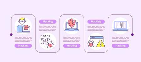 Hacken von Präsentations-Designelementen. Infografik-Vorlage des Cyberkriminellenvektors. Datenvisualisierung in fünf Schritten. Zeitdiagramm verarbeiten. vektor