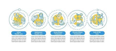 husläkare hjälp vektor infographic mall