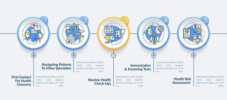 husläkare uppgifter vektor infographic mall