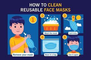 wie man wiederverwendbare Gesichtsmasken im flachen Designstil reinigt. vektor