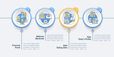 Online-Dating-Risiken Vektor-Infografik-Vorlage.