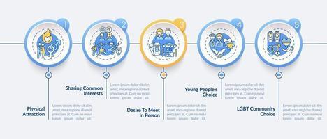 Online-Dating Gründe Vektor Infografik Vorlage.