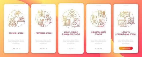 Assets-Typen, die den Bildschirm der mobilen App-Seite mit Konzepten einbinden