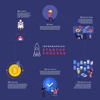 startprocess illustratiobs vektor
