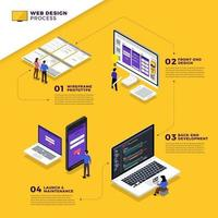 Webdesign-Prozess vektor