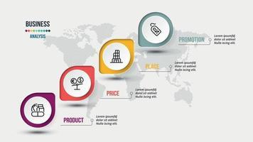 4p analysaffärs- eller marknadsföringsinfografisk mall.