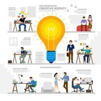 Illustration Konzept Werbung Kreativagentur. Arbeitsgruppe der Völker als Infografik. flacher Designvektor. vektor