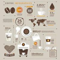 Kaffee Vektor Infografik