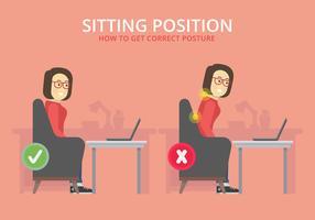 Rätt och felaktig sittställning. Korrekt sittplats vektor