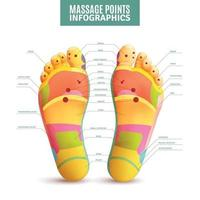Fußmassagepunkte Infografiken Vektor-Illustration vektor