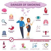 Rauchen Gefahr Cartoon Set Vektor-Illustration vektor