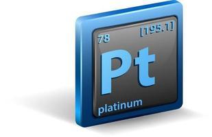 Chemisches Symbol des chemischen Elements Platin mit Ordnungszahl und Atommasse vektor