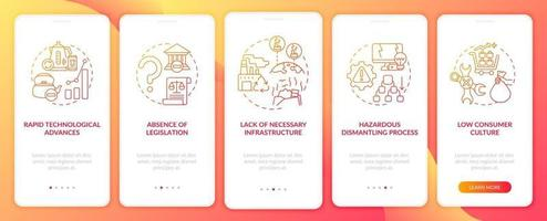 Hindernisse für das E-Scrap-Management beim Einbinden des Bildschirms der mobilen App-Seite mit Konzepten vektor