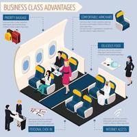 Flugzeugpassagier Infografik Set Vektor-Illustration vektor