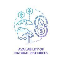 naturresurser tillgänglighet koncept ikon vektor