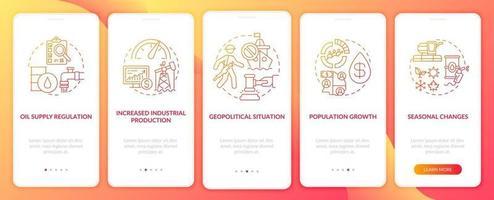 Ölkostenfaktoren Onboarding Mobile App Seite Bildschirm mit Konzepten vektor
