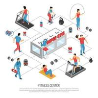 Fitness Center isometrische Flussdiagramm Poster Vektor-Illustration vektor