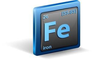 Chemisches Symbol für chemisches Eisenelement mit Ordnungszahl und Atommasse vektor