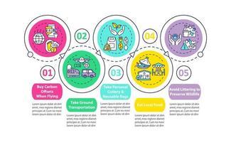 nachhaltige Tour Tipps Vektor Infografik Vorlage