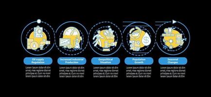 Kraftstoffkostenfaktoren Vektor Infografik Vorlage