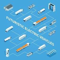 isometrische Flussdiagrammvektorillustration der futuristischen Elektrofahrzeuge vektor