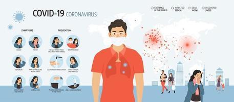 Symptome Coronavirus und Präventionstipps vektor