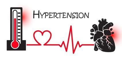 essentielle oder primäre Hypertonie Bluthochdruck Blutdruckmessgerät verbinden mit Herz flach Design ncd Konzept nicht übertragbare Krankheiten Herzinfarkt mi vektor