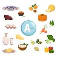 Quelle von Vitamin a. Sammlung von Gemüse, Obst und Kräutern. Diätessen. gesunder Lebensstil. die Zusammensetzung der Produkte. Vektorillustration vektor