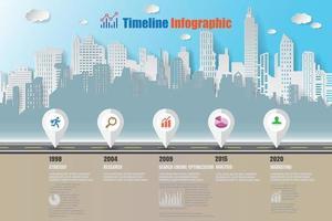 Infografik-Stadt der Geschäftsstraßenkarten-Zeitachse für abstrakten Hintergrund. Vorlage Meilenstein Element moderne Diagramm Prozesstechnologie digital. Präsentationstabelle für Marketingdaten. vektor
