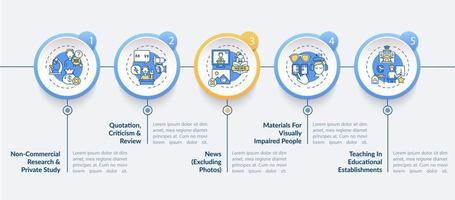 Ausschlüsse zur Infografik-Vorlage für Copyright-Vektoren vektor