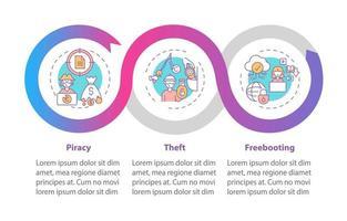 Urheberrechtsverletzung Typen Vektor Infografik Vorlage
