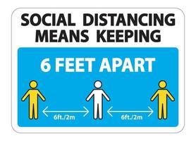 soziale Distanzierung bedeutet, das Schild mit einem Abstand von 6 Fuß zu halten vektor