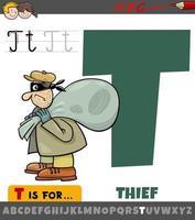 Buchstabe t aus dem Alphabet mit Cartoon-Dieb-Charakter vektor