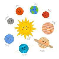 süßes Sonnensystem. Sonnen- und Planetenfiguren im kindlichen Stil mit ihren Namen vektor