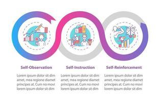 Selbstkontrollstrategien Tipps Vektor-Infografik-Vorlage vektor