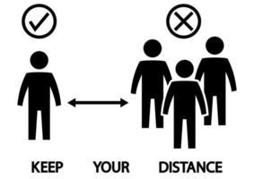 Symbol für soziale Distanzierung. Halten Sie den Abstand von 2 Metern oder 6 Fuß ein. Menschenmassen vermeiden. Sicherheitsabstand. Coronavirus-Epidemie schützend. Vektor