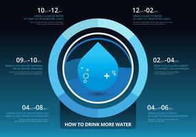 Hur man dricker vatten Infographic