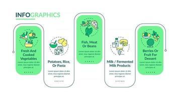 gesunde Schule Mahlzeit Komponenten Vektor Infografik Vorlage. Designelemente für die Präsentation von gesunden Snacks. Datenvisualisierung mit 5 Schritten. Kartoffeln, Reis oder Nudeln. Workflow-Layout mit linearen Symbolen