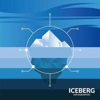 Eisberg Infografik Kreisdiagramm Vektordesign vektor